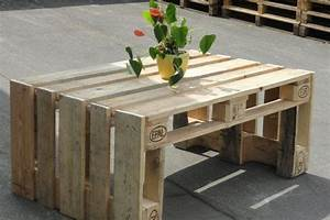 Europaletten Tisch Kaufen : paletten wohnzimmertisch ~ Sanjose-hotels-ca.com Haus und Dekorationen