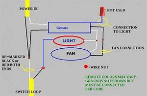 Ceiling Fan Wiring With Remote