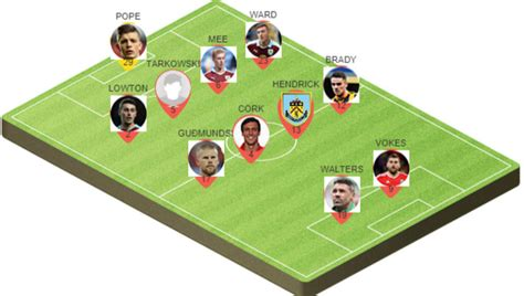 Picking the Best Potential Burnley Lineup to Face ...