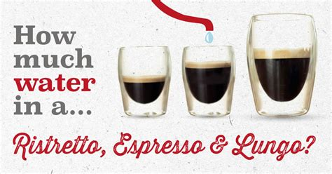 Ristretto, espresso and lungo: how much water should you use?   Jones Brothers Coffee