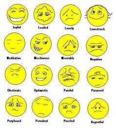 How Do You Feel Today Emotion Faces