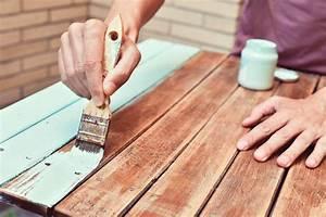 Farbe Für Holzmöbel : tisch streichen welche farbe eignet sich am besten ~ Sanjose-hotels-ca.com Haus und Dekorationen