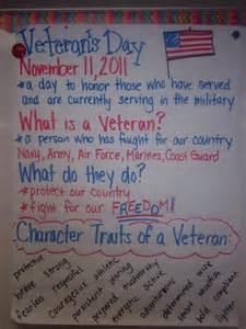 Veterans Day Anchor Chart