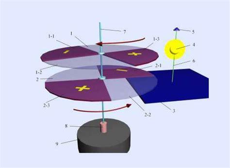 Электростатические генераторы устройство принцип действия и применение школа для электрика все об электротехнике и электронике