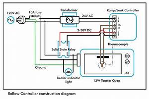 Wiring Diagram Washing Machine
