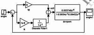 Matlab Simulink Closed Loop Transfer Function Block