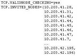 Sqlnet文件格式导致侦听无法启动 Oracleblog