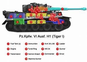 Tiger Tank Diagram - Tiger I