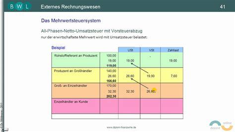 umsatzsteuer teil  das mehrwertsteuer system allphasen