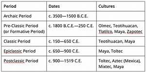 mayan culture essay mayan culture essay mayan culture essay