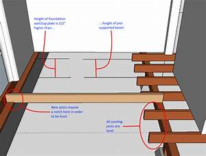 How to extend floor joists thefloorsco for Notching a floor joist