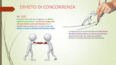 dispense diritto commerciale gratis diritto privato a mappe concettuali