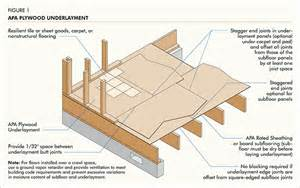 apa builder tips proper handling and installation of apa plywood underlayment form r340