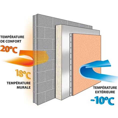 mode eco logis isolation thermique par l ext 233 rieur par l int 233 rieur