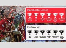 Ronaldo or Bale for Man Utd? » 263Chat