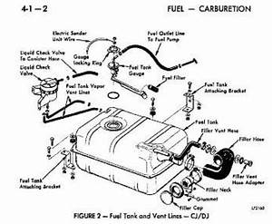 Going Back To A Mechanical Fuel Pump