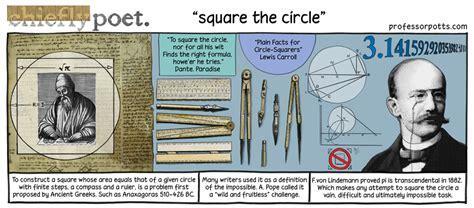 Professor Potts: Aidan Potts » english idiom illustrated