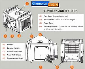 What U2019s The Best 3000 Watt Inverter Generator