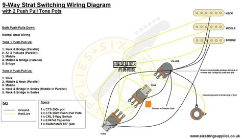 Fender Stratocaster Hs Wiring Diagram Push Pull by 9 Way Strat Wiring Diagram Guitars In 2019 Wire
