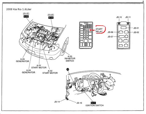 2002 Kium Optima Alternator To Battery Wiring by Kia Questions Where Is The Starter Relay Switch