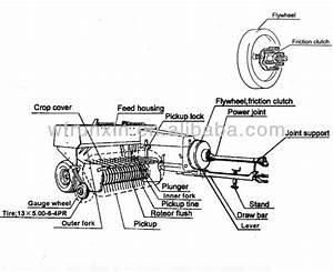 Diagram  Ford 530 Baler Wiring Diagram Full Version Hd