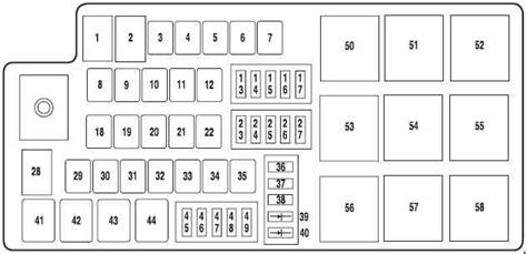 Ford Five Hundred Fuse Box Diagram Auto