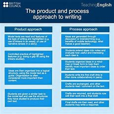 Product And Process Approach To English Writing