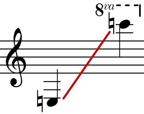 b flat clarinet range clarinet
