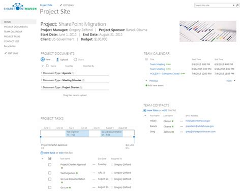 training site template sharepoint 2013 how to create sharepoint project site