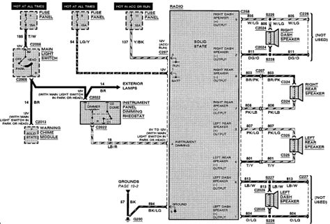 Panasonic Car Radio Stereo Audio Wiring Diagram by Solved I Need The Wiring Diagram Fixya