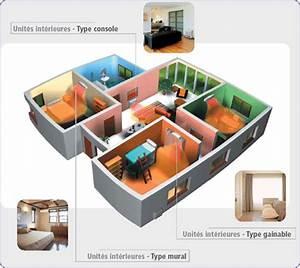 Climatisation Gainable Daikin Pour 100m2 : climatiser maison installateur de climatisation ~ Premium-room.com Idées de Décoration