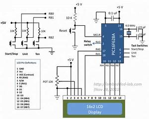 What Must Todo  00 To 99 Minute Timer Using Pic16f628a