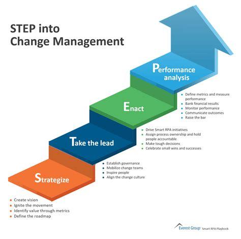 step  change management market insights everest group