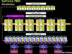 Nvidia G70 Gpu Specs