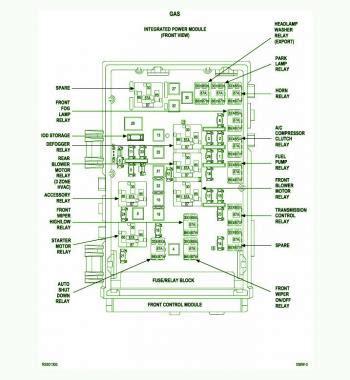 dodge grand caravan fuse box diagram circuit wiring