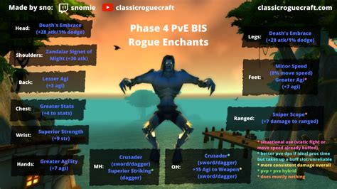 bis rogue enchant phase pve wow classic sno guide enchants p4 rogues