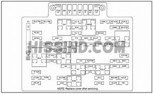 1999 99 Chevrolet Silverado Fuse Diagram