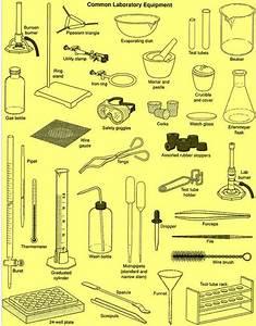 جميع أدوات معمل الكيمياء باللغتين العربية والانجليزية ...