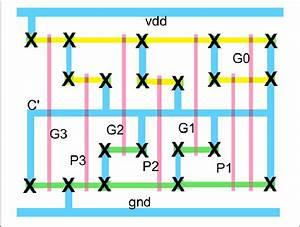Stick Diagram For A 4