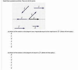 Solved  Which Of The Vectors In The Diagram Have Magnitude