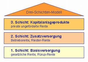 Riester Rente Besteuerung : drei schichten modell ~ Lizthompson.info Haus und Dekorationen
