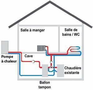 Pompe à Chaleur Gaz Prix : pompe chaleur gaz prix energies naturels ~ Premium-room.com Idées de Décoration