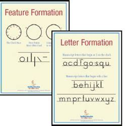 spalding feature  letter formation posters english