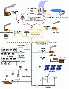 Next Generation Electrical Engineering