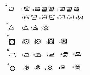 Symboles Lavage Vêtements : sigle vetement familian ~ Melissatoandfro.com Idées de Décoration
