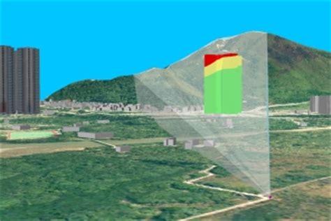 conduct ridgeline analysis  determine  maximum