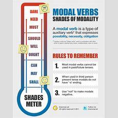 Shades Of Modality  Grammar Newsletter  English Grammar Newsletter