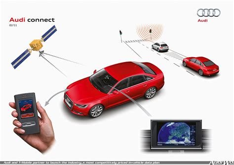 Audi Connect by Audi Connect Jpg