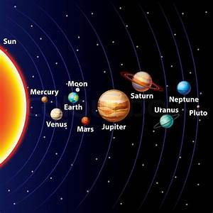 Planets Around The Sun Colorful Vector Background