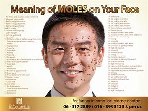 MEANING OF MOLES ON MEN FACE | EL'saintella Salon